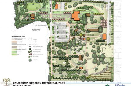 California Nursery Master Plan