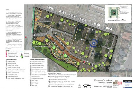 Pioneer Cemetery Master Plan