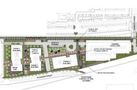 San Leandro Tech Campus Master Plan